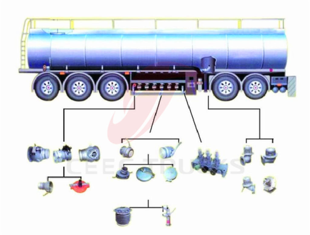 fuel tanker trailer specifications
