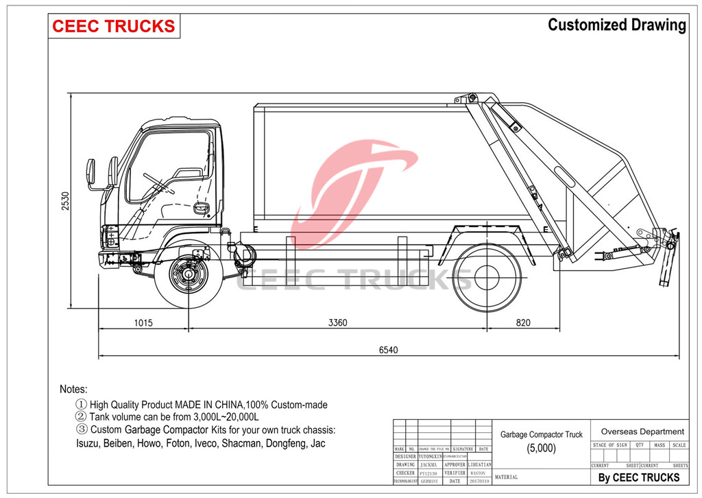 CEEC supply ISUZU 5cbm garbage compactor truck drawing