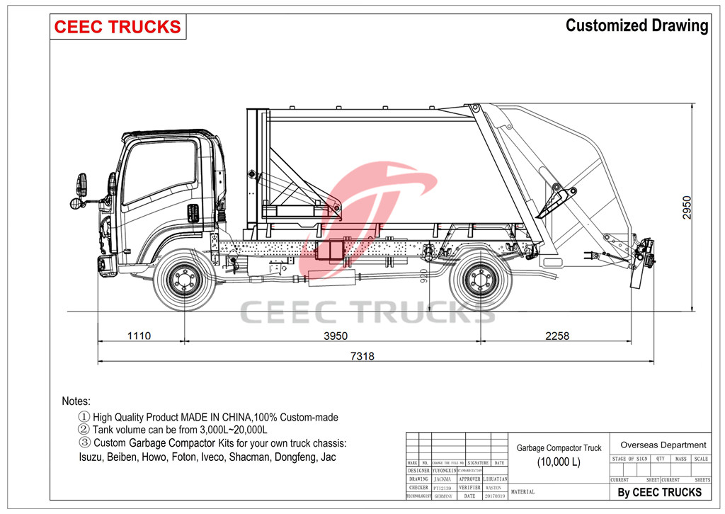 technical drawing for dongfeng 10cbm garbage compactor truck