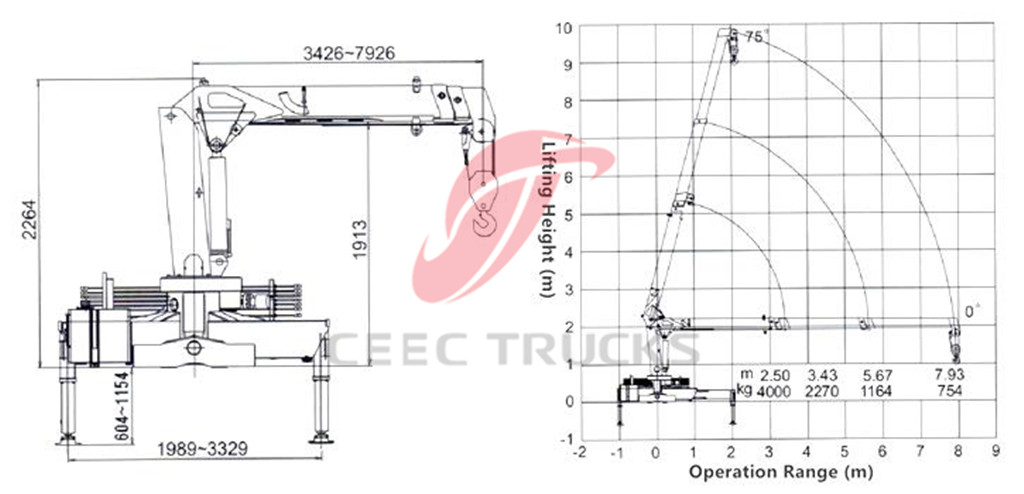 wholesale DONGFENG 4T crane mounted truck Drawing