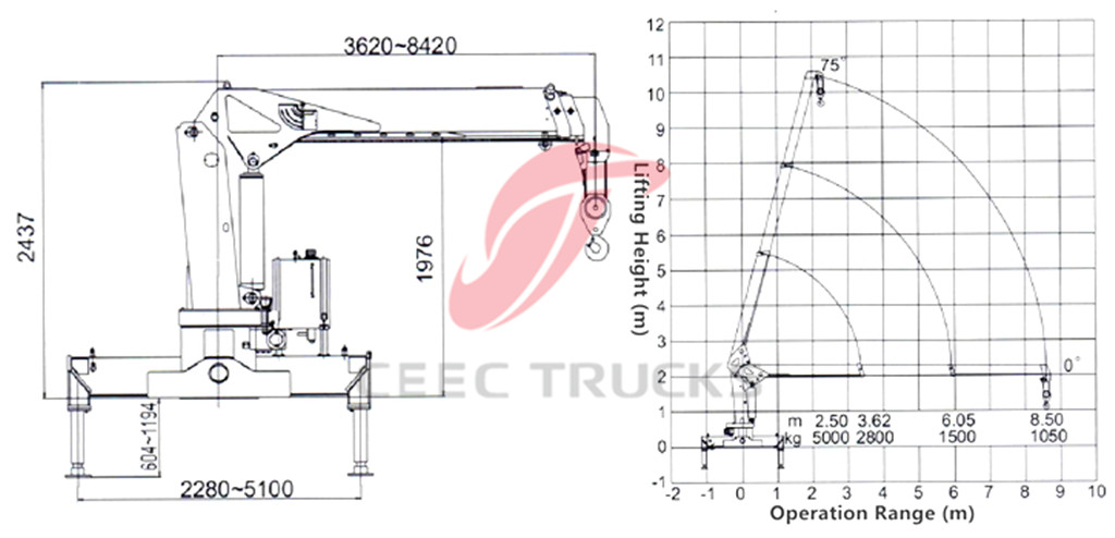 SINOTRUK HOWO 5T truck mounted crane drawing