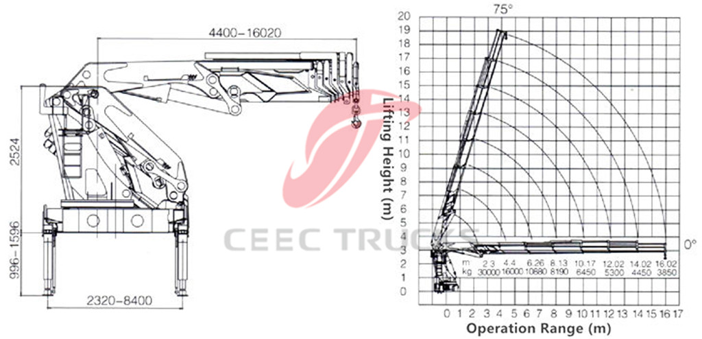 25tons hydraulic knuckle crane CAD drawing
